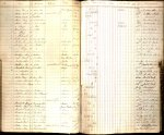 D6948/15/2 Pages from Belper Mill Girls School admission register, 1820s