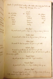 D2670/J/MW/3/1 Derby Wesleyan Methodist Circuit Trustees Minutes 1833-1864
