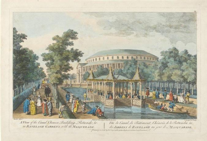 A View of Ranelagh Gardens, 1754, copyright of Victoria and Albert Museum